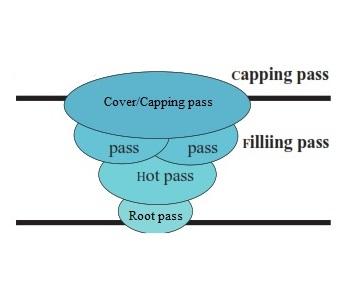 pass_sequence_asremavad